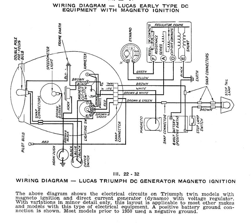 1970 Triumph 650 Wiring Diagram