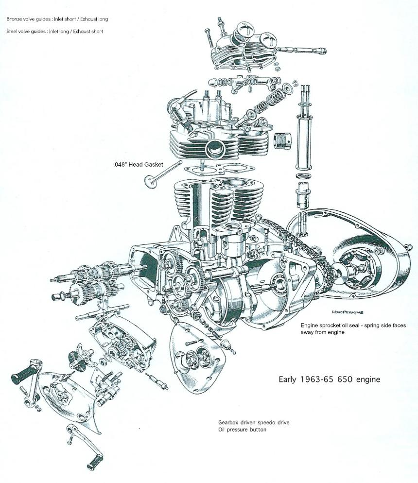 1970 Tr6 Wiring Diagramson Triumph Tr6 Ignition Wiring Diagram