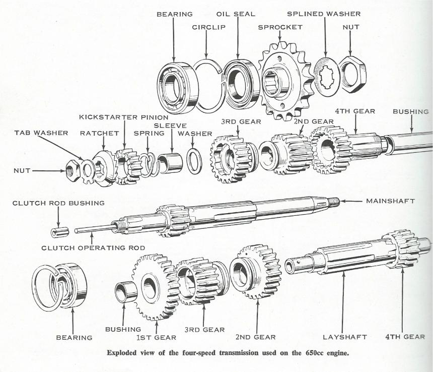 Eclate Dun Mouvement in addition 1525213 Technical Shift Kit Install Questions besides Bsa 20a10 20gearbox 20diagram likewise Isuzu Diesel Engine 3ka1 3kb1 3kc1 Parts Manual 13277 P likewise 2002 2005 Yamaha Grizzly 660 Haynes Repair Manual 2567 Shop Service Garage. on transmission exploded view