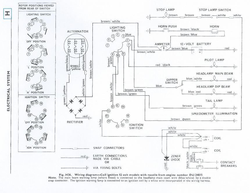 1969 triumph bonneville wiring diagram 1969 triumph bonneville engine diagram