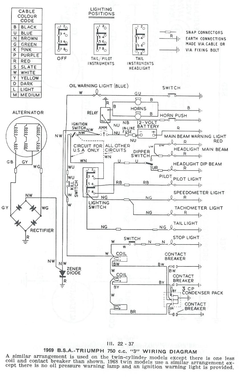 1967 triumph bonneville wiring diagram get free image about wiring diagram Triumph Chopper Wiring Diagram 1976 Triumph Bonneville Wiring-Diagram