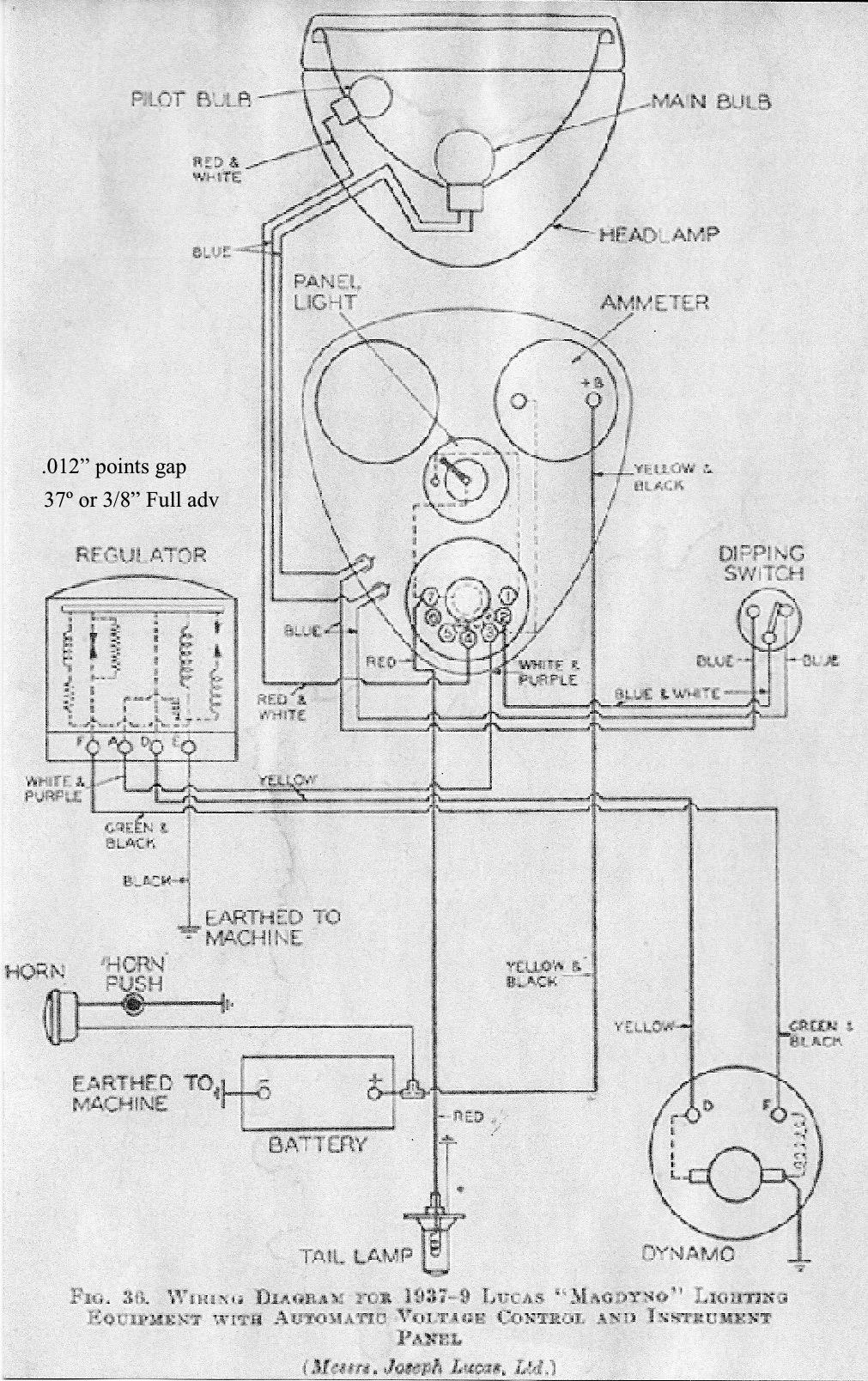 Terry Macdonald. 19379 Lucas Magdyno Diagram. Wiring. Twin Engine Triumph Diagram At Scoala.co