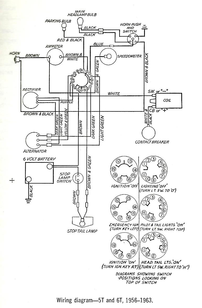 Wiring Diagrams on triumph 5t wiring diagram