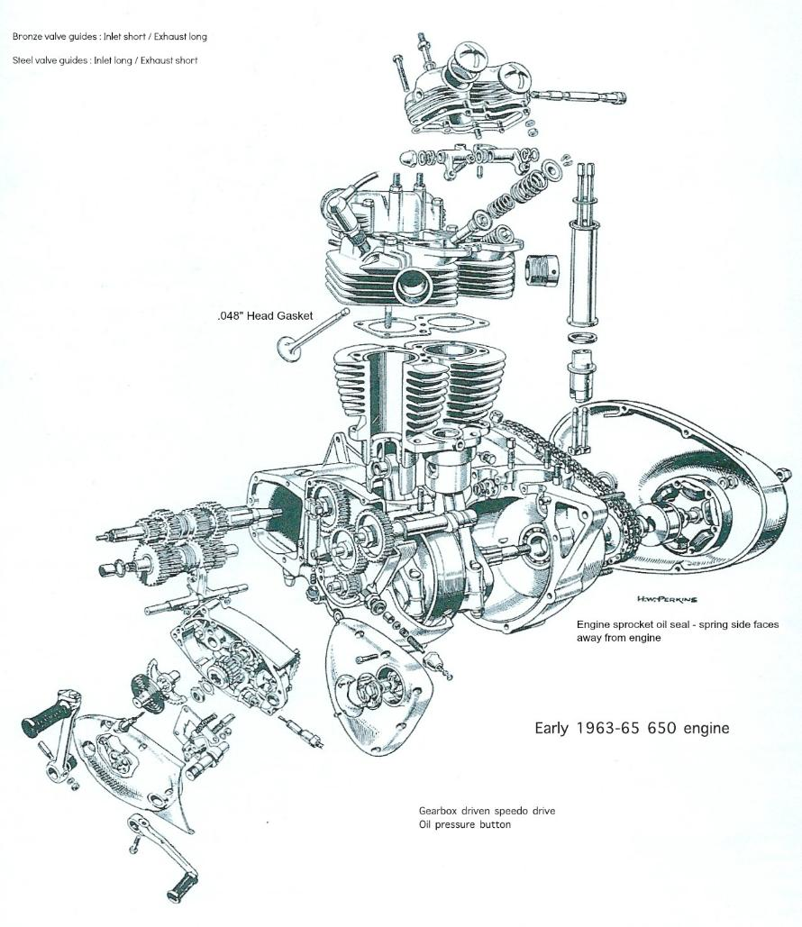 1970 Triumph Trophy 650 Wiring Diagram Trusted Diagrams Tiger Engine Enthusiast U2022 Spitfire