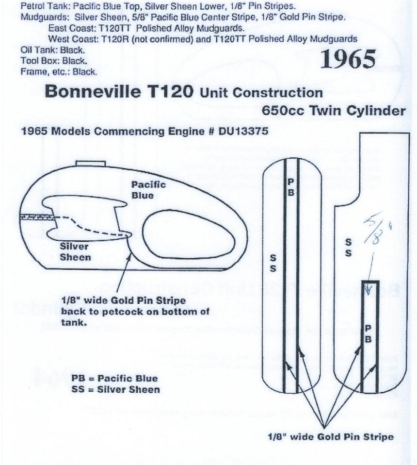 Paint Specifications 71 Tr6 Wiring Diagram 196 T120 Uk
