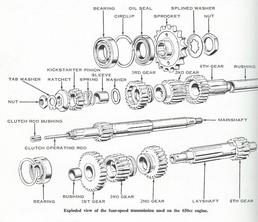 exploded view of a unit 650 4 speed gearbox