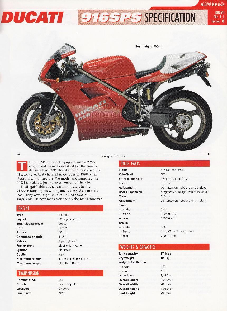 Ducati 916sps 200 Wiring Diagram Bought New In 1997 Sold 2003 Back 2014 With Approx Miles Added