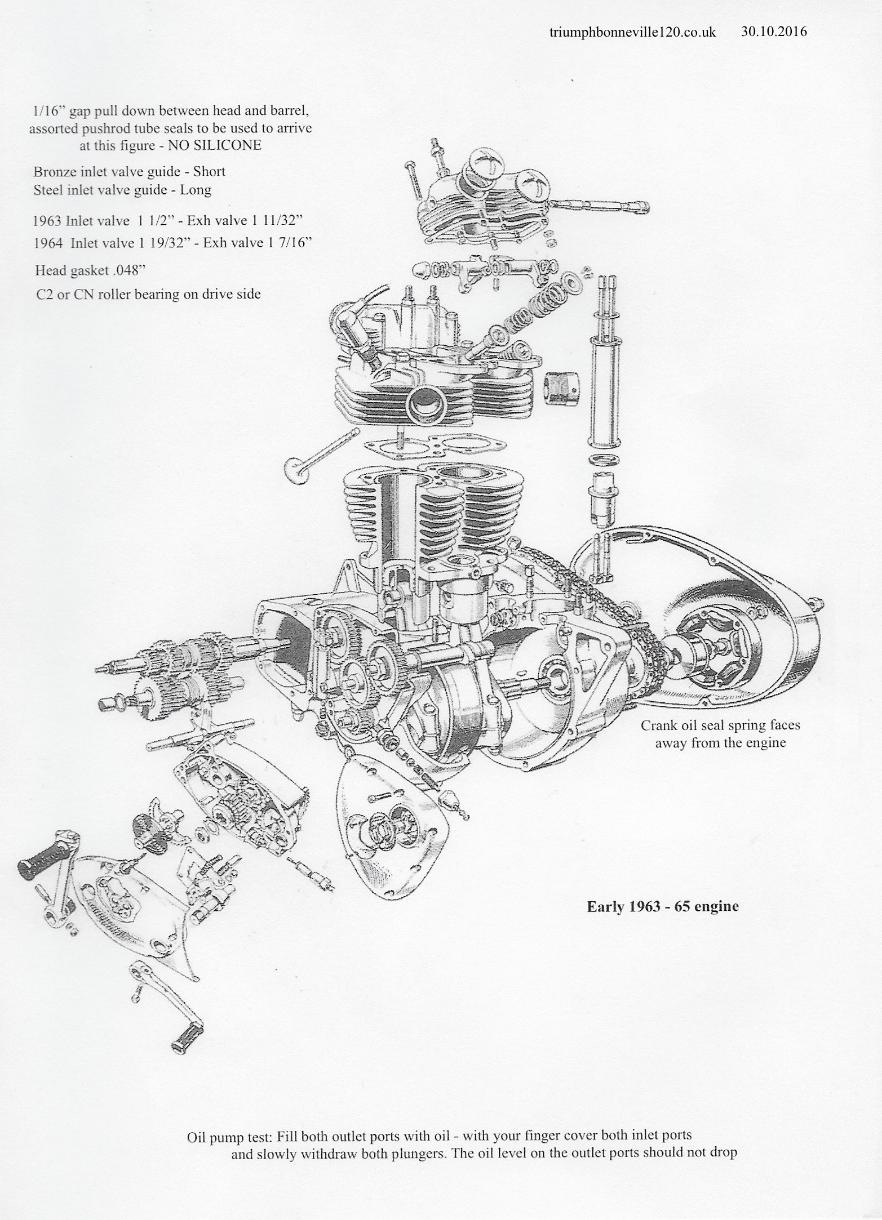 1963 Triumph T120 Bonneville Wiring Diagram on 1967 triumph tr4a wiring diagram