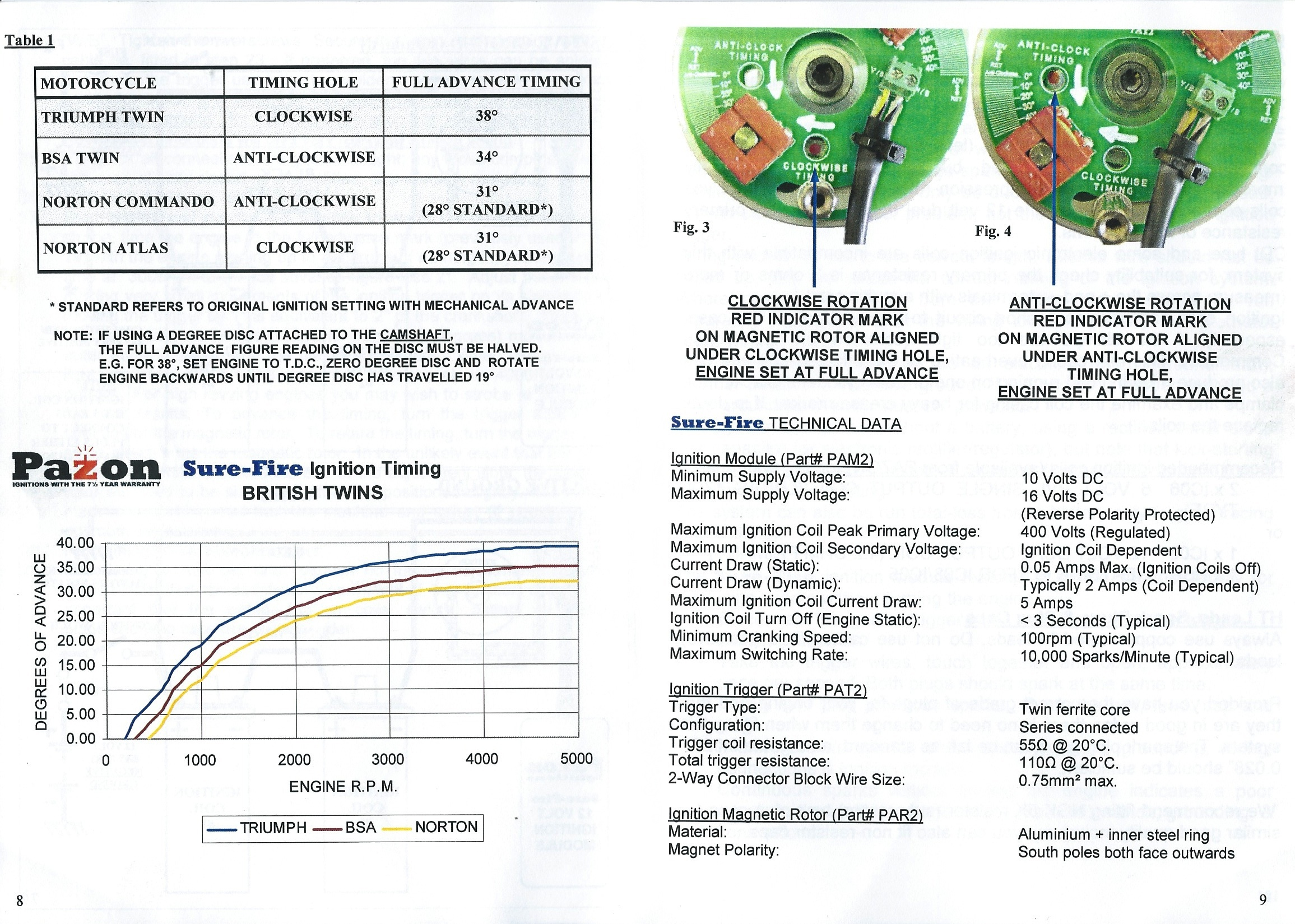 pazon wiring diagram wiring diagram car wiring diagrams pazon wiring diagram 9 janmeijvogel nl \\u2022pazon wiring diagram amhfarms co uk u2022 rh amhfarms