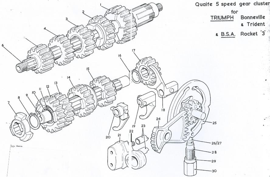 terry macdonald exploded view of a 650 750 gearbox