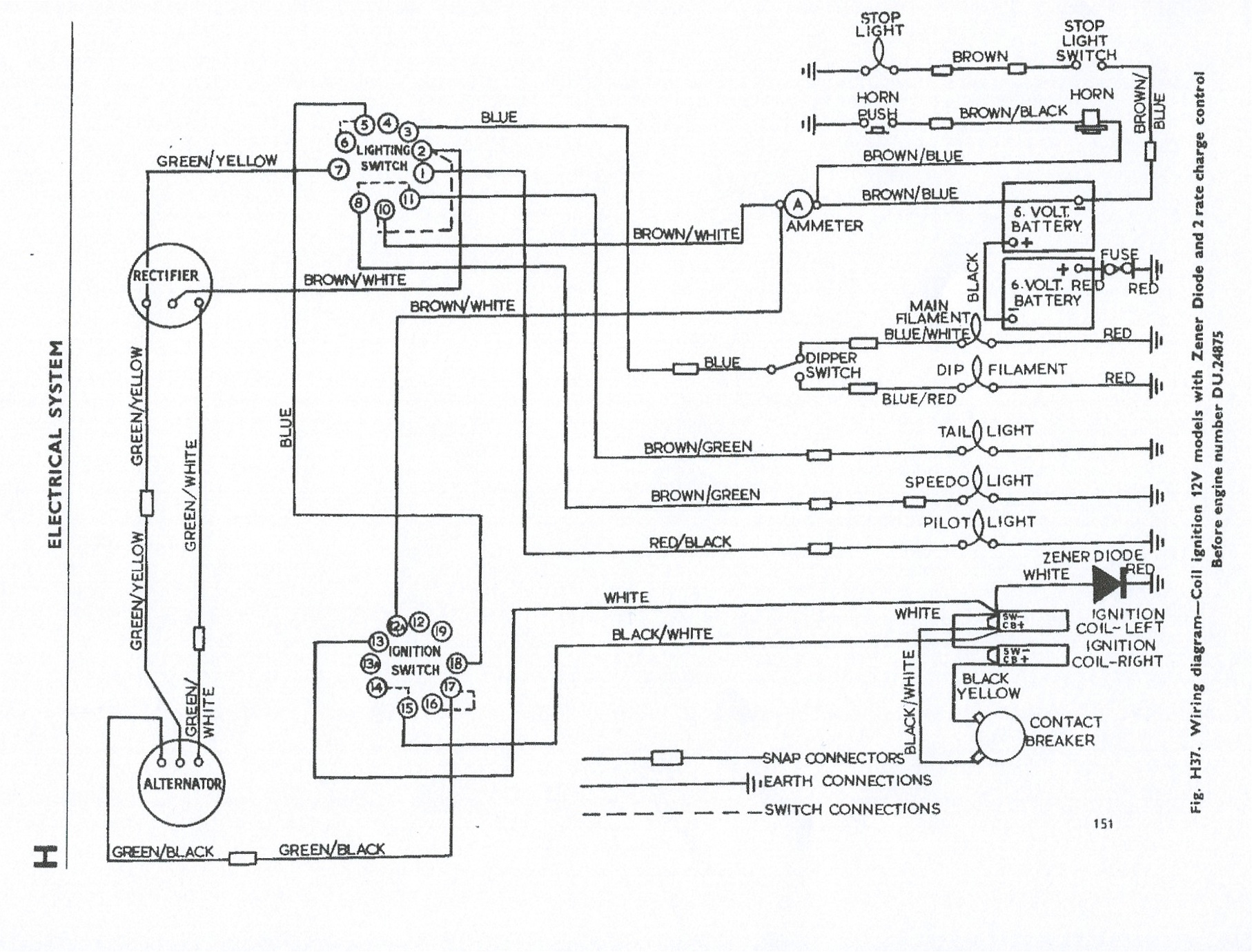 Terry Taurus Wiring Diagram Worksheet And 2004 Ford Ignition 1971 Triumph Bonneville Harness Another Blog About Rh Ok2 Infoservice Ru 1993 Engine