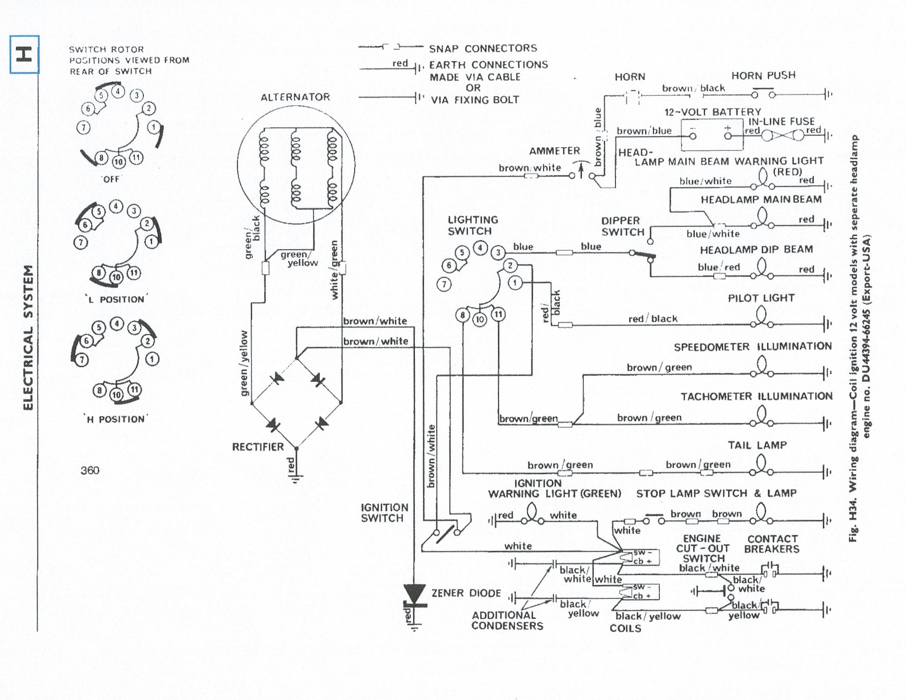 Triumph Stag Wiring Diagram Trusted Motorcycle Schematics Diagrams U2022 Toledo
