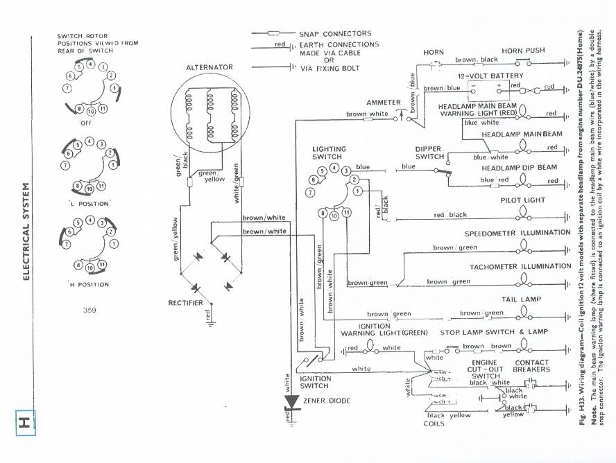 Terry Macdonald on 1972 harley sportster wiring diagram, 1972 honda cb450 wiring diagram, 1972 kawasaki wiring diagram, 1972 honda cb125 wiring diagram, 1972 bsa wiring diagram, 1972 honda cb350 wiring diagram, 1972 honda cb750 wiring diagram,