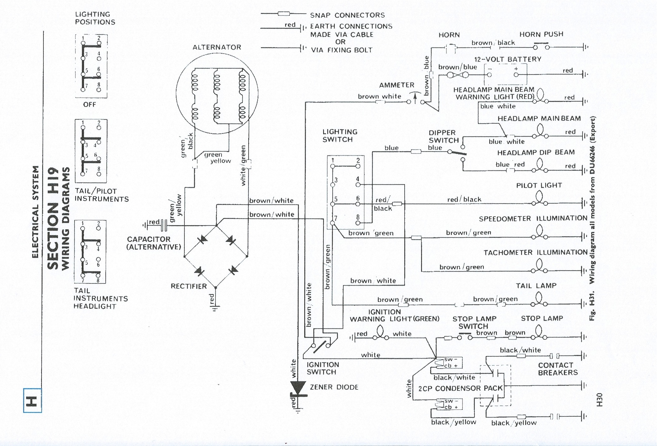 Triumph T100 Wiring Diagram Diagramrhwe5willieskonijnenwereldnl: T100 Wiring Diagram At Gmaili.net