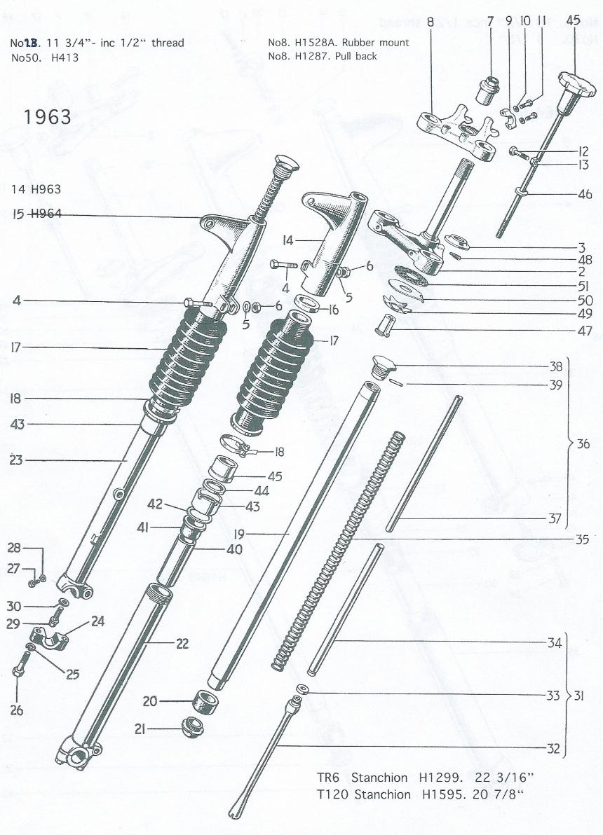 bsa a65 engine diagram triton engine diagram wiring