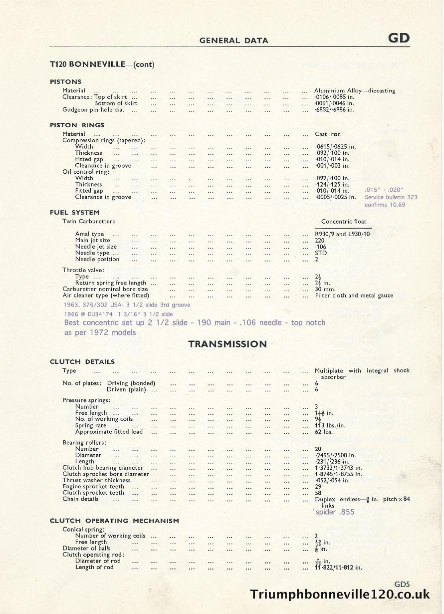 Terry Macdonald 1969 Triumph Bonneville Engine Diagram Data Including Updated Specifications