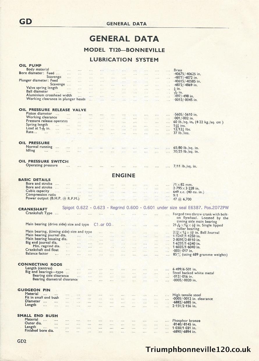 Terry Macdonald 1969 Triumph Bonneville Engine Diagram 1963 65 Rear Wheel Specifications