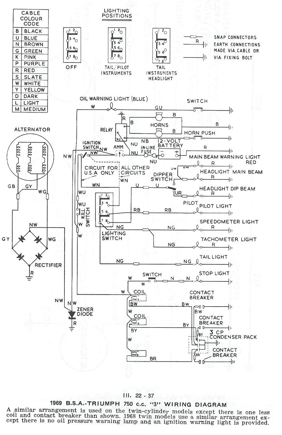 triumph bonneville t100 wiring diagram triumph triumph wiring diagram dual carbs triumph wiring diagrams on triumph bonneville t100 wiring diagram