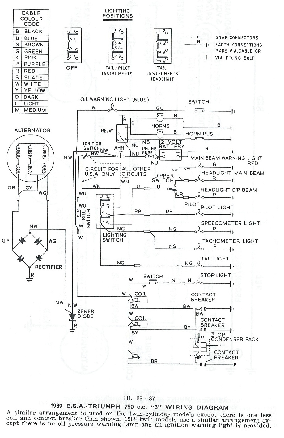 Triumph Motorcycle Wiring Diagram Adventurer Dual Coils Carbs Diagrams Tr7 Guitar Cabinet Mercury