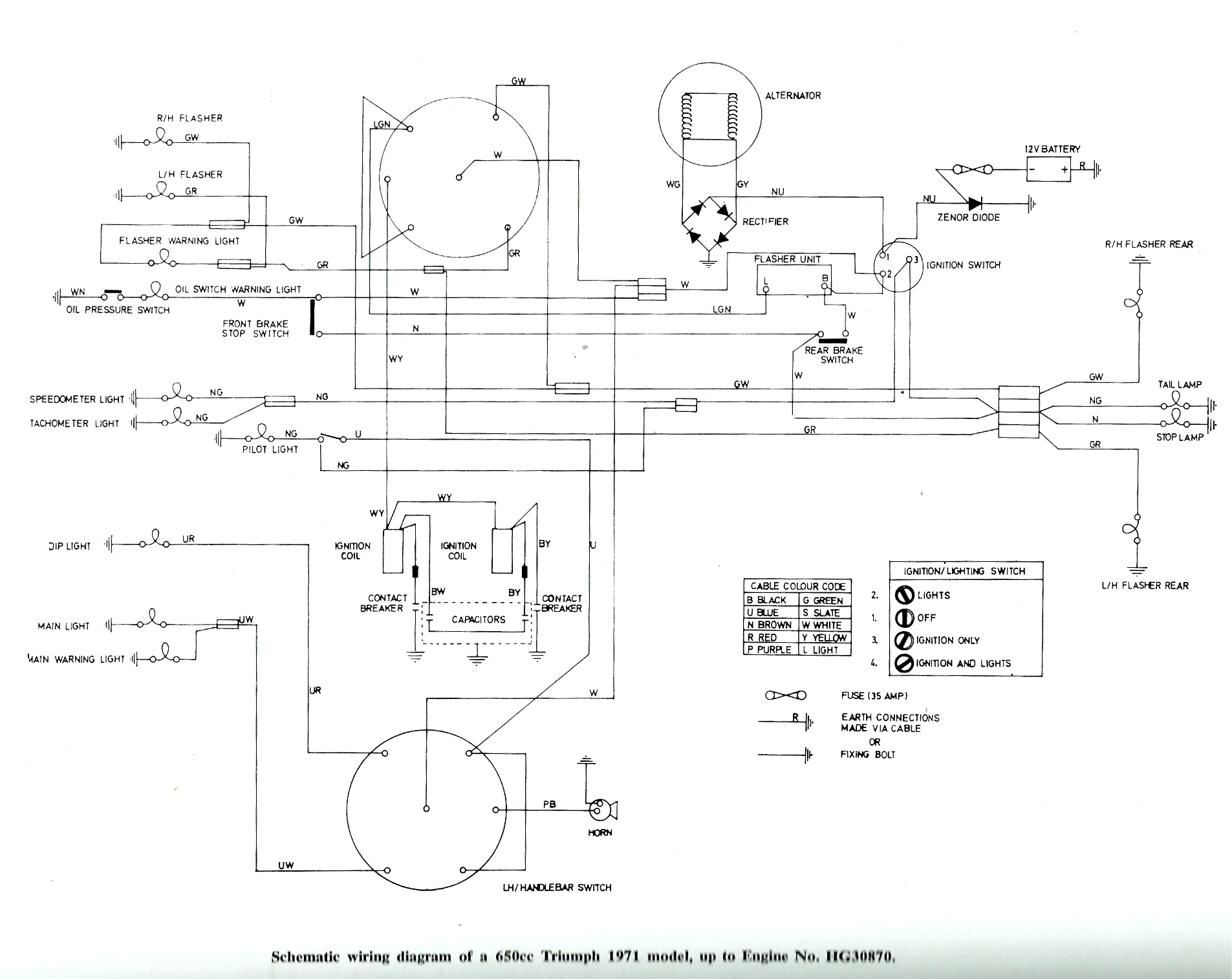 Triumph Bonneville T100 Wiring Diagram Diagrams Instruction Vauxhall Colour Codes 1971 T120 At