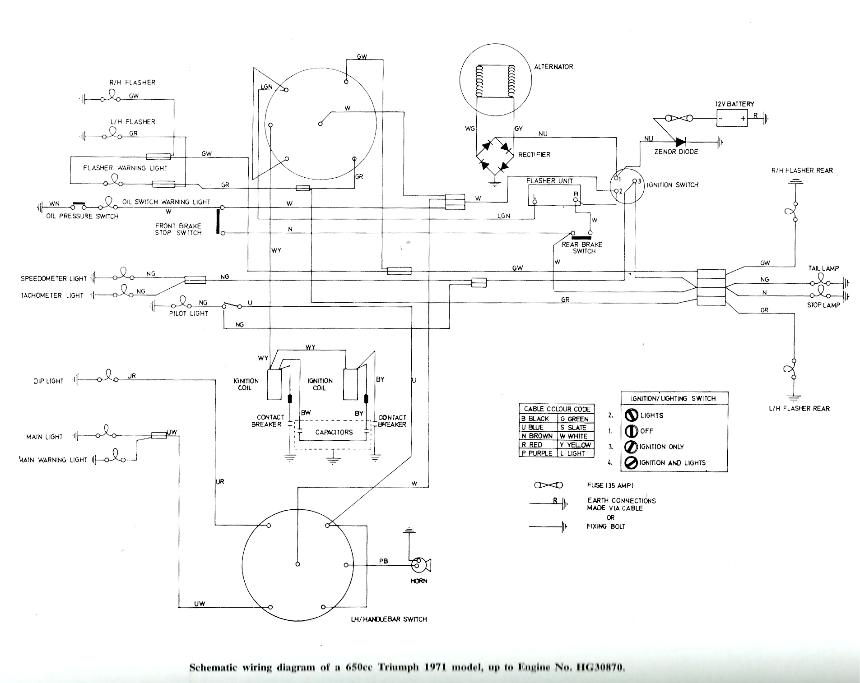 terry macdonald 1973 Triumph TR6 Wiring-Diagram 1973 Triumph TR6 Wiring-Diagram