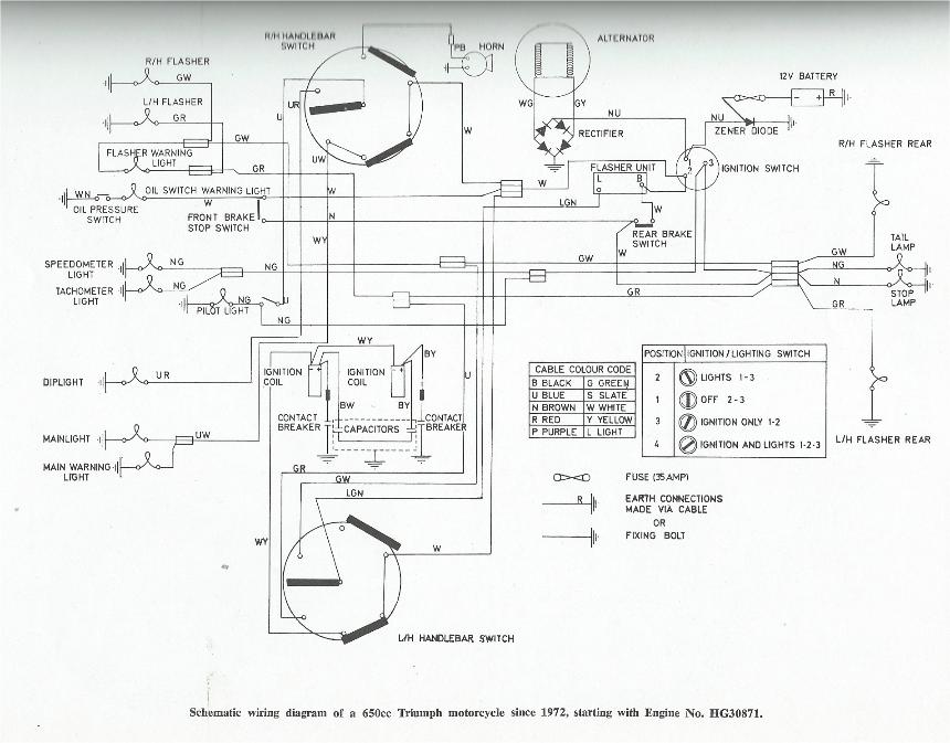 1971 wiring diagram triumph