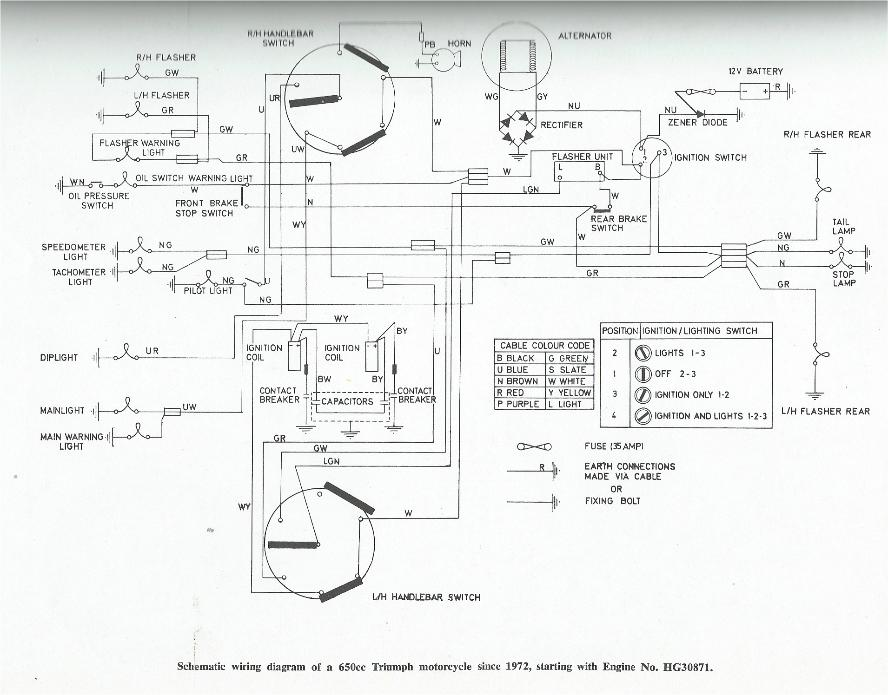 1972 bsa wiring diagram diy enthusiasts wiring diagrams u2022 rh broadwaycomputers us BSA Positive Ground Wiring Diagram Motorcycle Wiring Diagrams Dual Coil