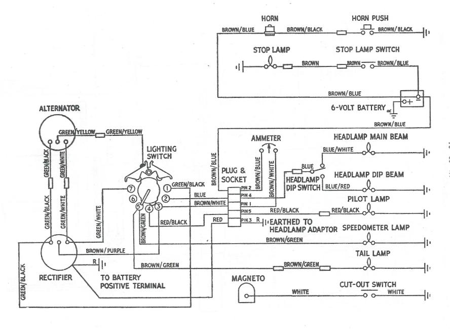1974 tr6 wiring diagram terry macdonald